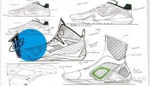 鞋类设计常用的十种设计方法(完美珍藏版)【资讯】